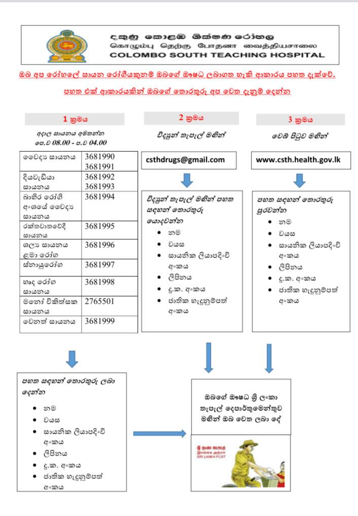 Colombo South Teaching Hospital